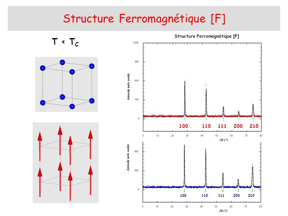 Structure Ferromagnétique [F]